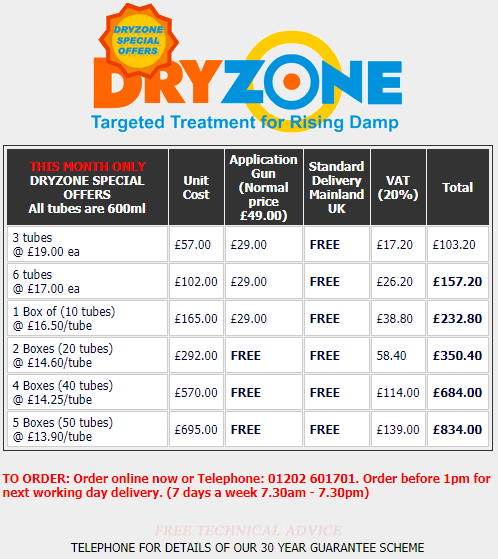 SPECIAL OFFER – Dryzone Cartridges x 600ml + Application Gun Packages